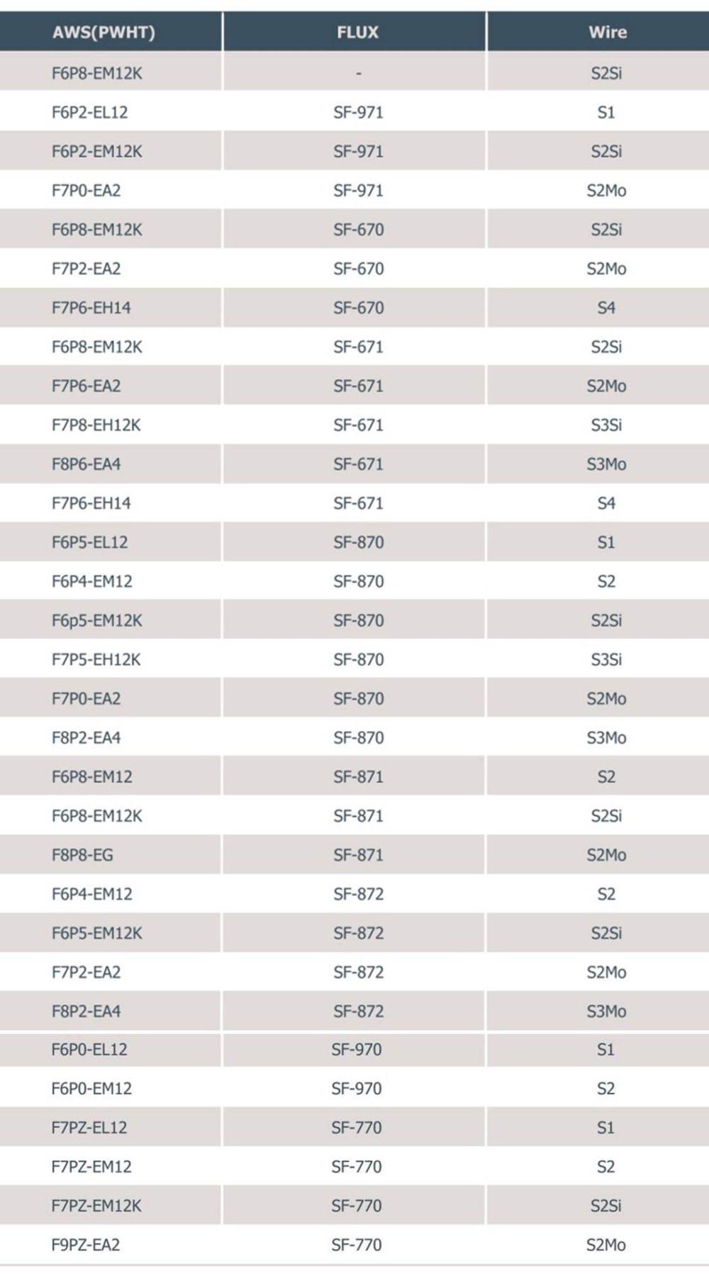 انخاب-بر-اساس-استاندارد-AWSPWHT-1000x1800